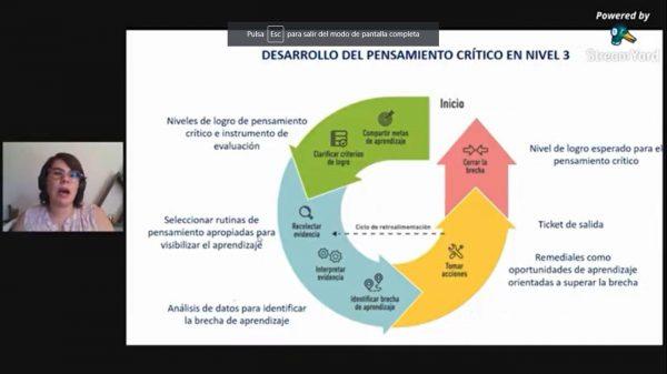 Taller de Evaluación Formativa y Habilidades para el Siglo XXI